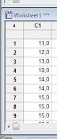 Tabulasi data Uji Normalitas dengan Minitab