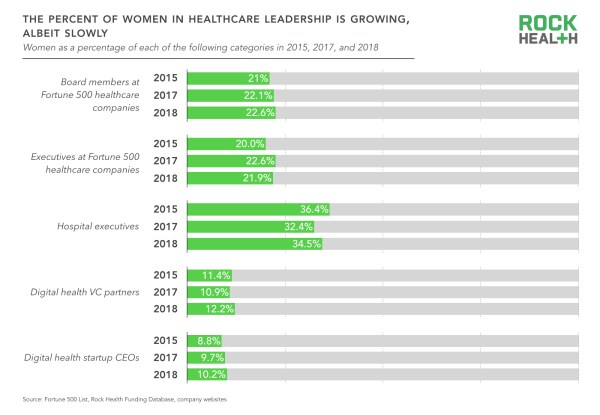the fortune 500s 10 biggest healthcare companies fortune - HD1200×823