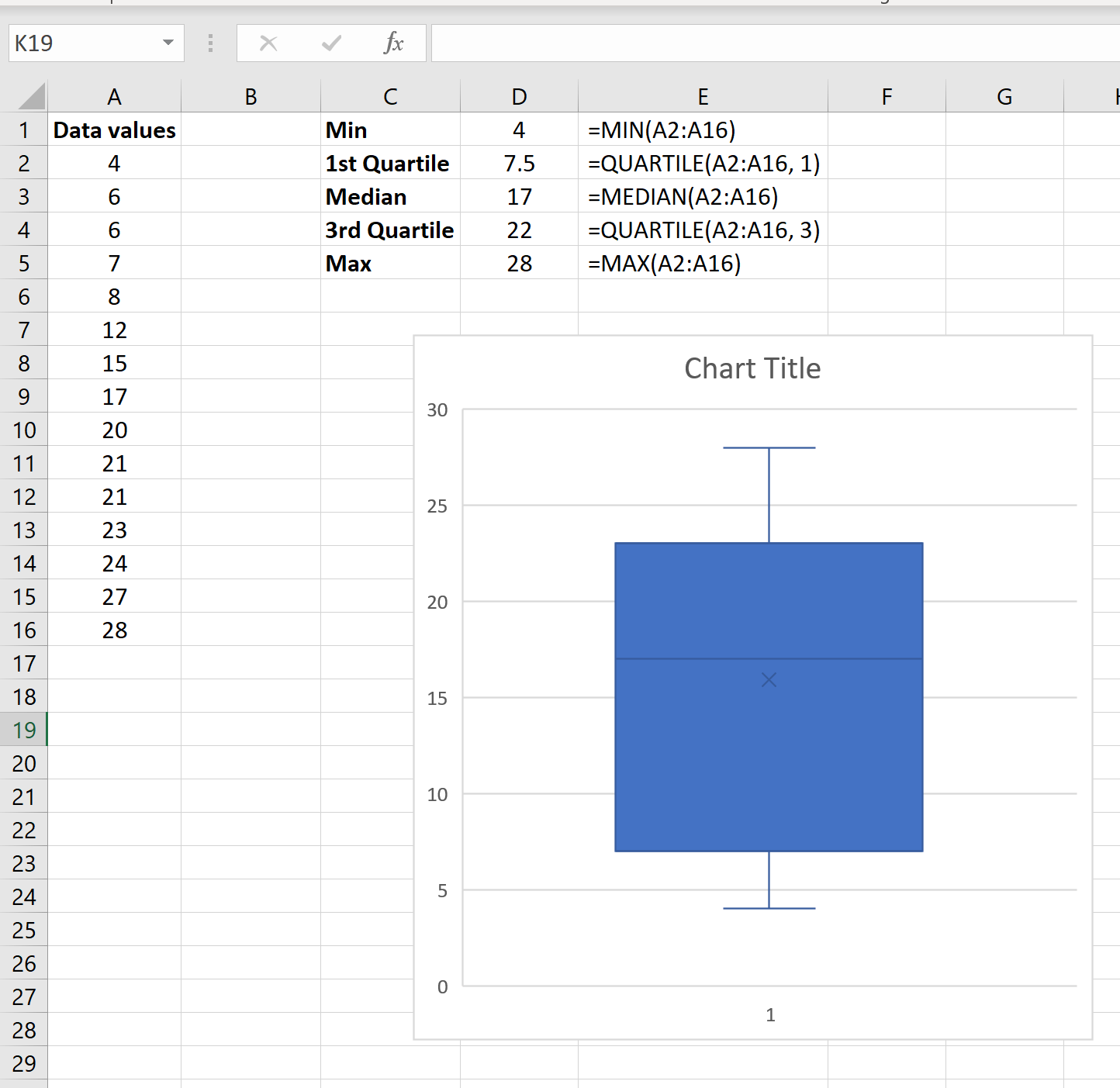How To Calculate A Five Number Summary In Excel