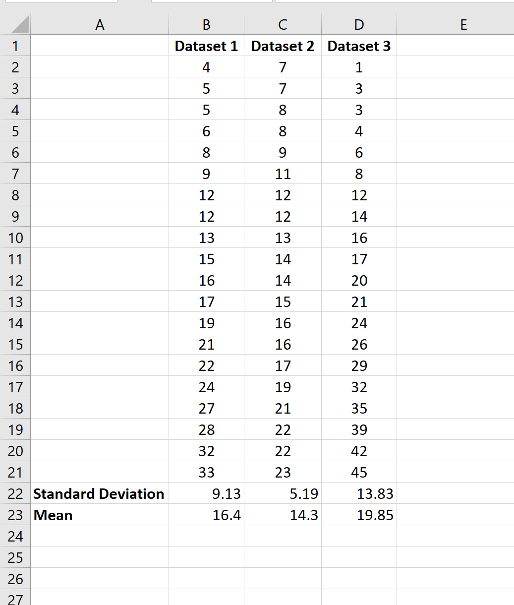 How To Calculate The Mean And Standard Deviation In Excel