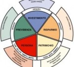 Gestioniseparate (Immagine tratta da www.economyonline.it)