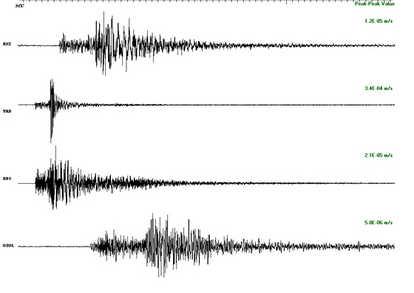 Scossa terremoto - Immagine d'archivio piazzagrande.info