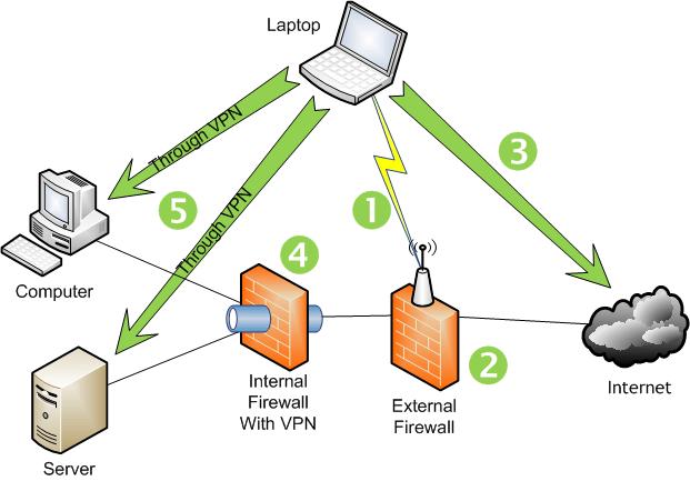 Wi-fi (STATO - archivio, goodwifi)
