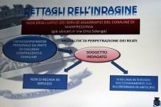 Operazione GHOST finanza16-MANFREDONIA-04062015 (2)