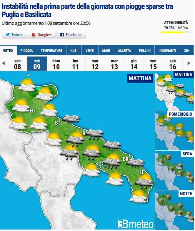 fonte image https://www.3bmeteo.com/meteo_regione-puglia.htm?giorno=1