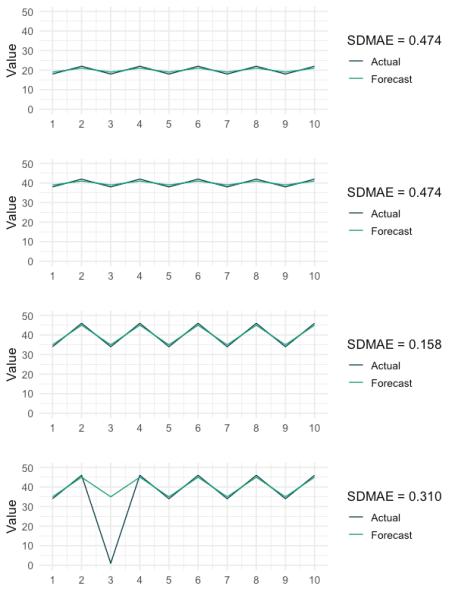 SDMAE-update