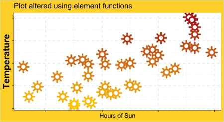 element-function