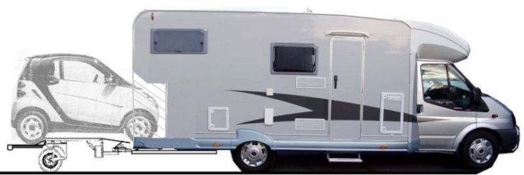 Wohnmobil Mit Smart Garage