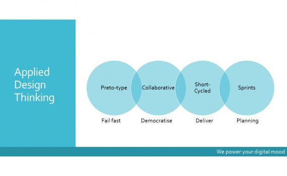 """How """"Design Thinking"""" improves corporate performance ..."""