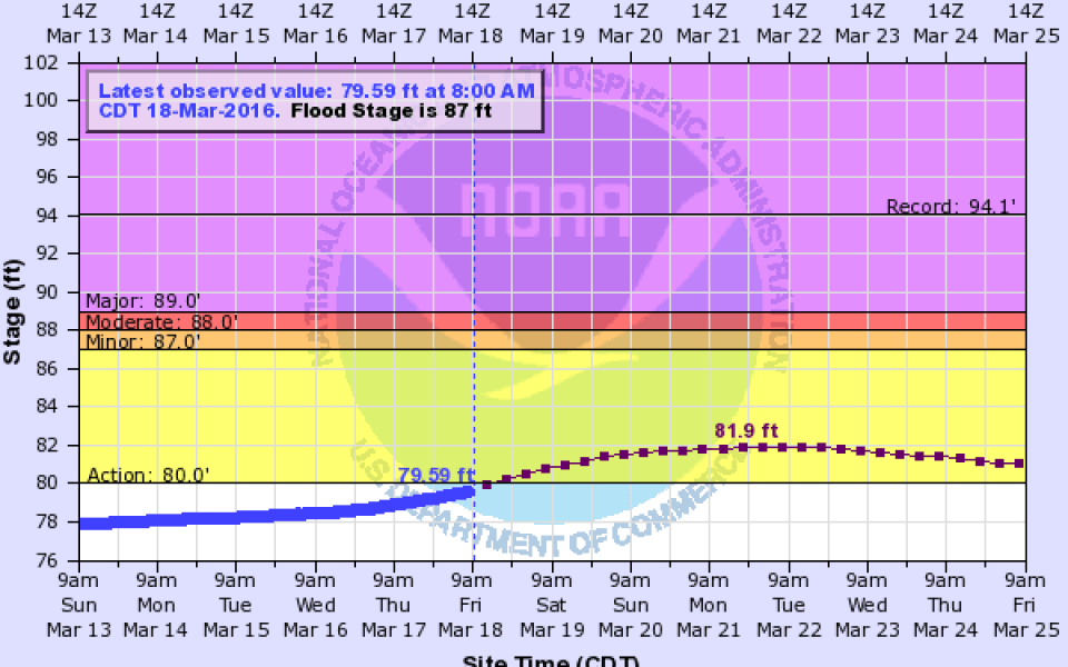 st-croix-flood-forecast-march-2016