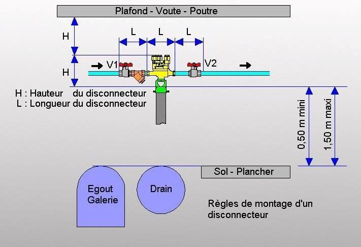 pose-disconnecteur-ortino