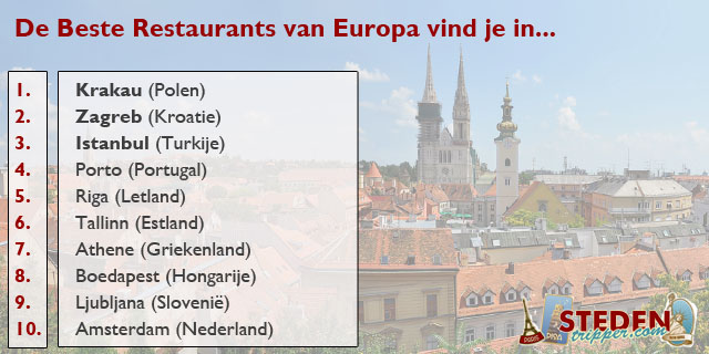 beste restaurants