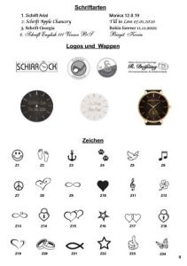 Svhritarten und Symbole