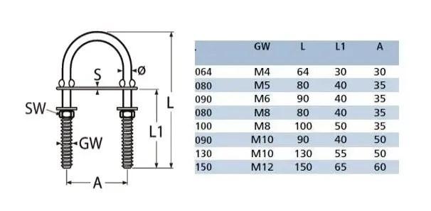 Edelstahl U-Bolzen mit Gegenplatte Maße