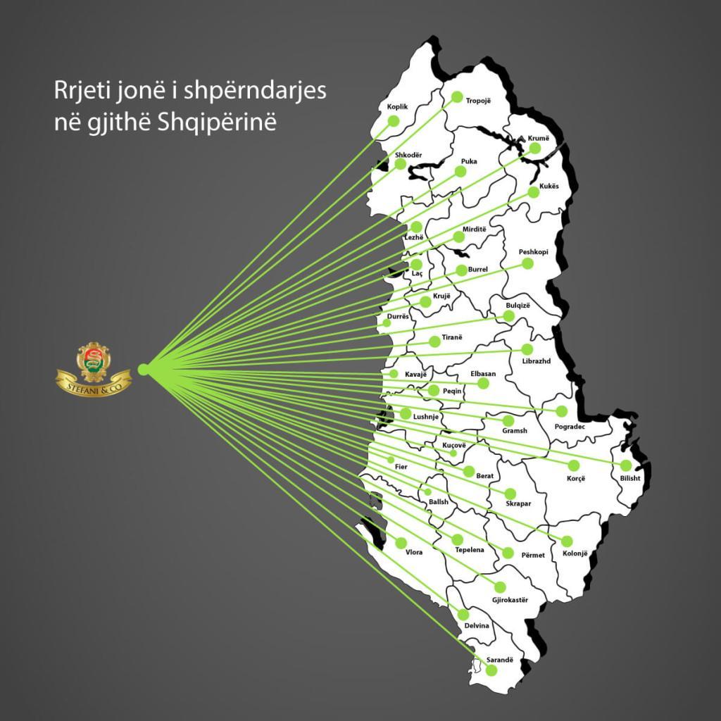 Harta e Shqiperise