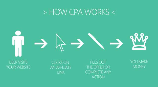 CPA-sffiliazioni