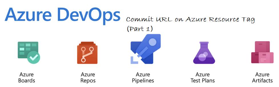 Azure Devops Commit Url On Azure Resource Tag Part 1 Stefanroth Net
