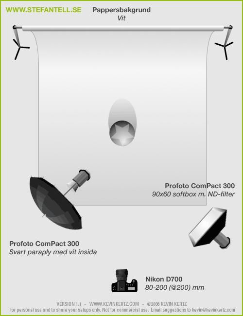 Diagram över ljussättning i fotostudio med ett paraply och en softbox