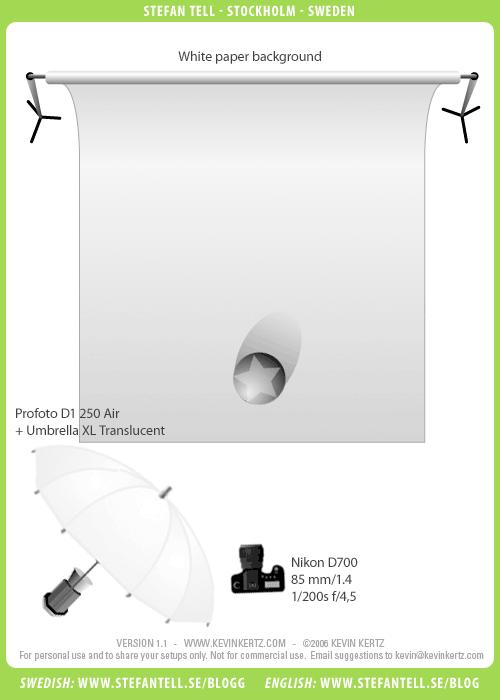ljussättningsdiagram-en-blixt-stort-paraply-porträtt-fotostudio