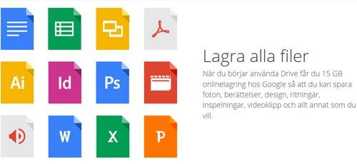 google-drive-lagring-online-moln-fotograf