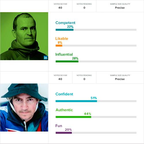 test-profilbild-facebook-linkedin