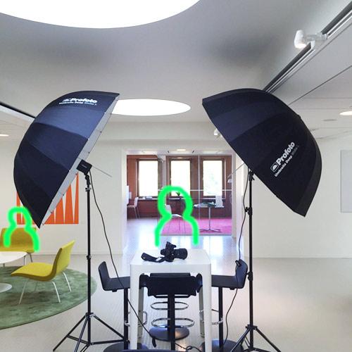 behind-the-scenes-pressbilder-profoto-b2-två-blixtar-umbrella-large