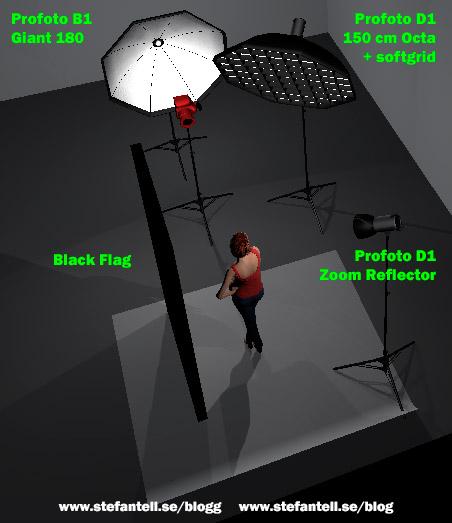 Ljussättningsdiagram i 3D. Fotograf Stefan Tell