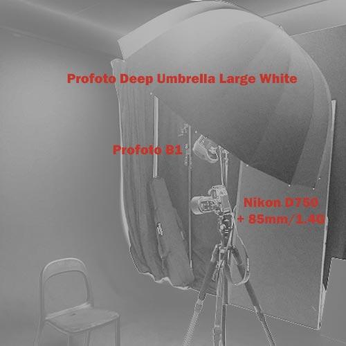 ljussättning-skiss-en-blixt-reflexskärm-nikon-d750-profoto-85mm