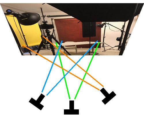 diagram-ljussattning-olika-vinklar-stationer-i-liten-fotostudio-bakgrund