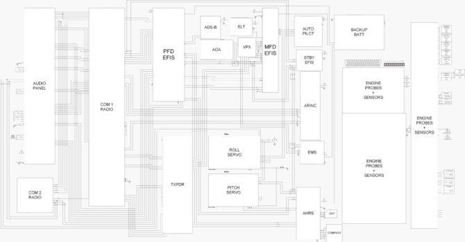 wiring schematics  steinair inc