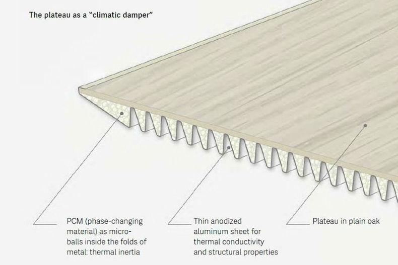 masa cu impact termic asupra mediului ambiental