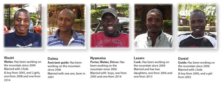 Our Kilimanjaro crew - five of them