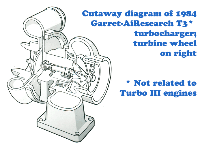 1984 Garret T3 turbocharger