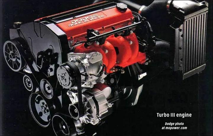 Chrysler 2.2 Turbo III