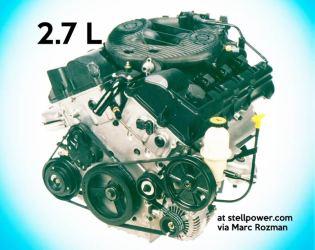 Behind the proliferation of Mopar V6 engines