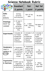 2nd grade primary interactive science notebook grading rubric