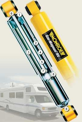 Monroe Gas Magnum Shock Absorbers For Motorhomes And Rvs
