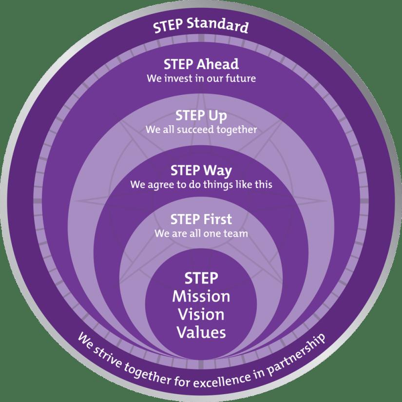 step_compass_120917_3000px