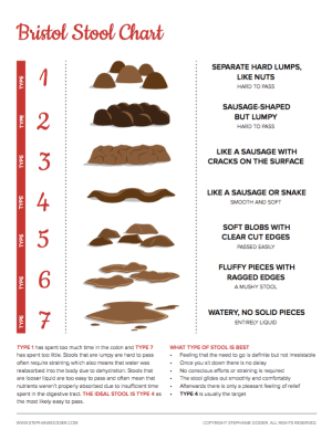 Is your poop healthy? Let's look at it together