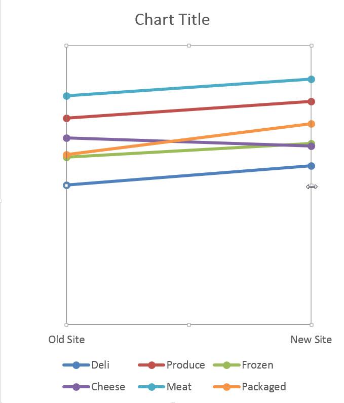 Figure3.9_GroceryPlotShrink
