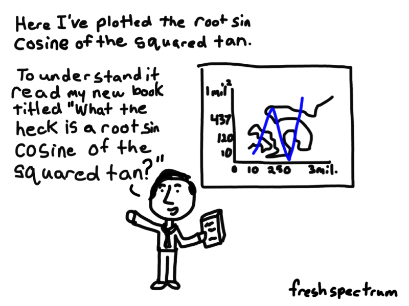 PlainLanguageStats