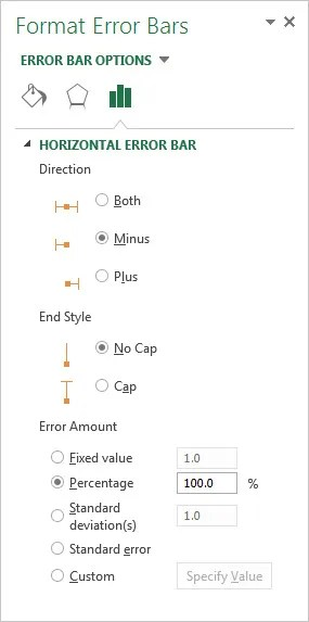 Figure5.31_LollipopHorizontalAdjustment
