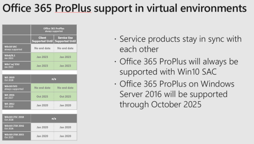 Office 365 2019 ProPlus support matrix