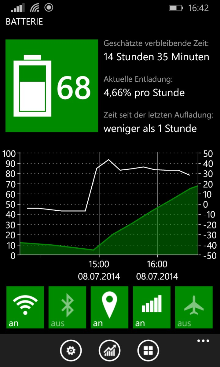 Nokia Dc 50 Ladestation Test 68 Prozent Stereopoly