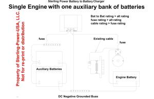 Wiring Diagrams & Literature for Pro Charge Ultra Marine Battery Chargers, DC powered battery