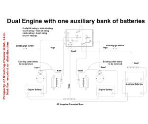 Wiring Diagrams & Literature for Pro Charge Ultra Marine