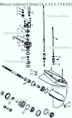 Mercury outboard parts drawings * Tech video