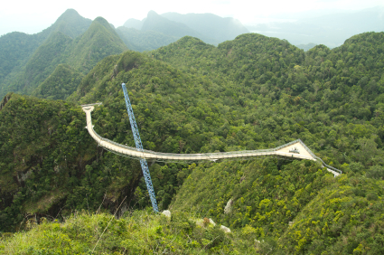 Pedestrian-Bridges