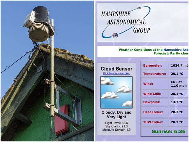 Hampshire Astronomical Group Weather Report