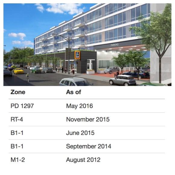 aldi zoning history